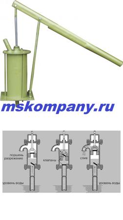 Насос для скважин НР-3М
