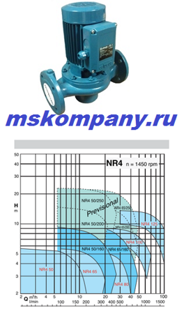 Циркуляционные насосы Calpeda типа NR4 1450 об. мин.