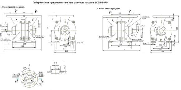 Габаритные и присоединительные размеры насосов 1СВН-80АМ