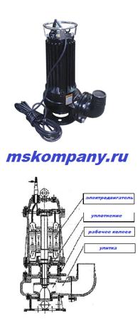 Насос  фекальный погружной ЦМФ 50-10 РМ