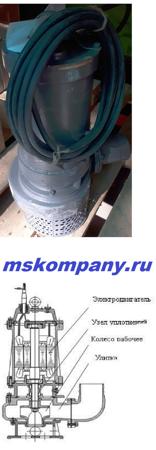 ГНОМ 140-10
